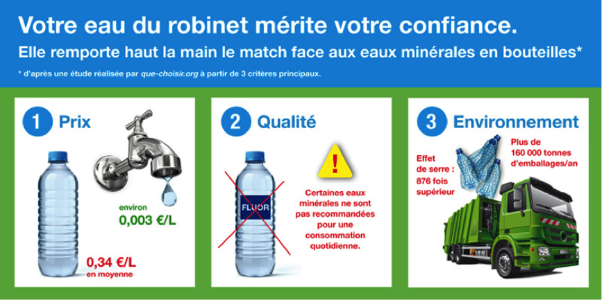 eau-du-robinet-VS-eau-en-bouteille